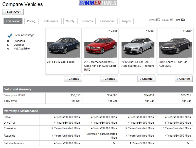 BMW Competition Comparison Tool On BMW Website BIMMERTIMES - Acura tl competitors