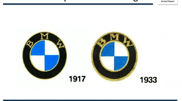Where did the BMW logo originate from?